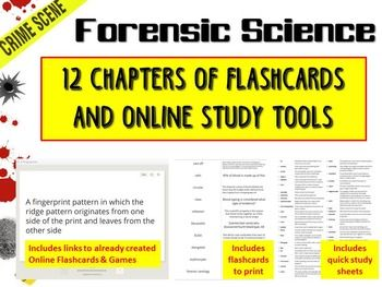 Image result for amateur forensic science