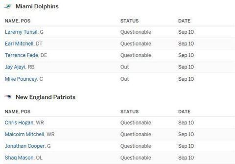 Patriots vs Dolphins Live Stream  more :: http://patriotsvsdolphinslive.com/patriots-vs-dolphins-live-stream/