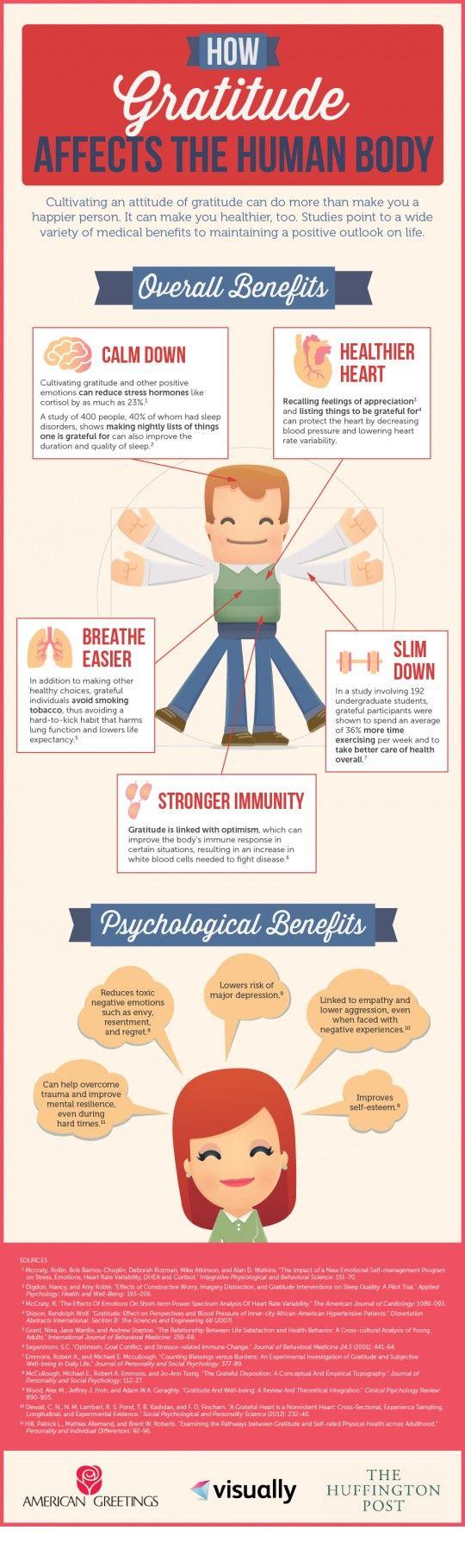 Infografiek: de positieve invloed van dankbaarheid op lijf en geest | X, Y of Einstein?
