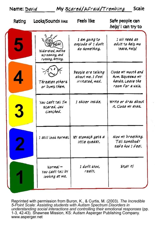 ideas social skills skills ideas coping skills behavior ideas point ...