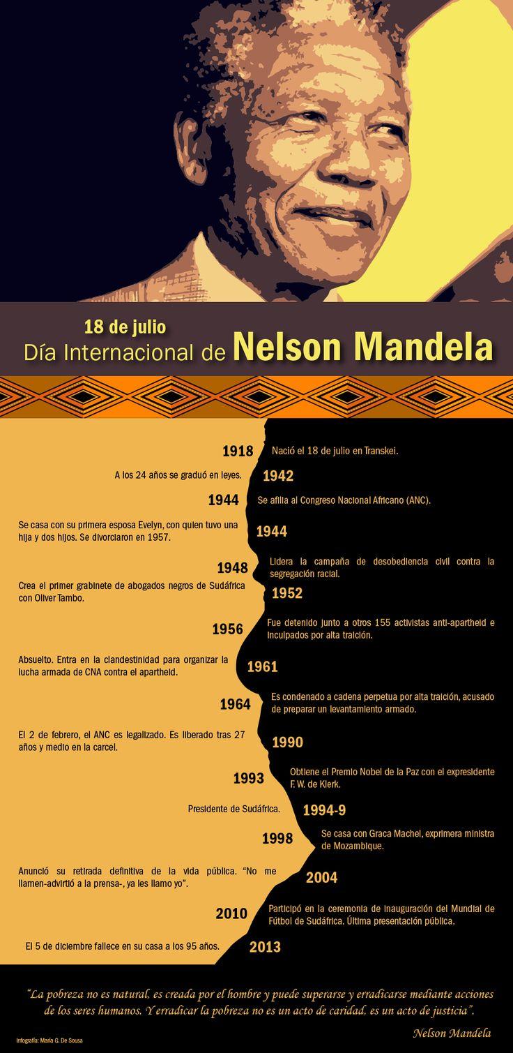 Día Internacional de Nelson Mandela, símbolo de la lucha contra el racismo