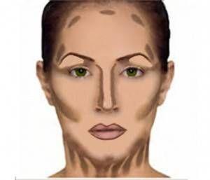 Beauty Guide: Maquiagem para Rostoredondo | Beauty Royalty