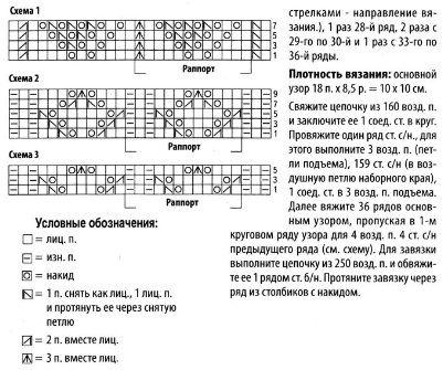 Схема вязания и описание ажурной юбки спицами |