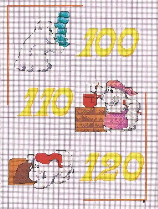 17 best images about punto croce metri crescita per for Alfabeti a punto croce per bambini
