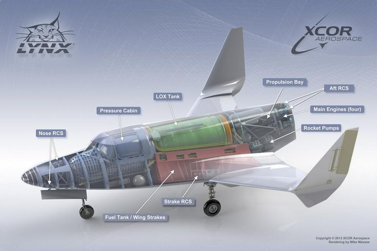 Nice cutaway drawing of the XCOR Lynx suborbital space plane, to be used for space tourism from 2014-2015