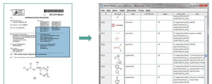Document to Structure - Extract chemical info from patents via Marvin suite