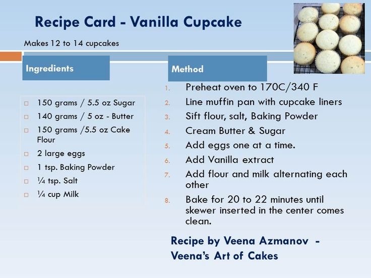 ingredients to make vanilla cupcakes