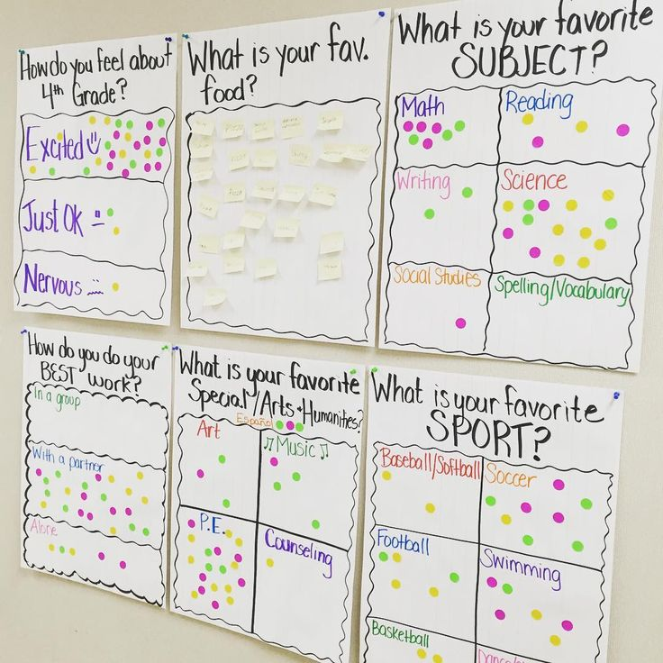 12 Best Consensograms Images On Pinterest Html In The Classroom