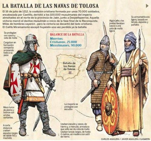 Imagen de la Batalla de las Navas de Tolosa Fuente Gaceta   Intereconomía   811670