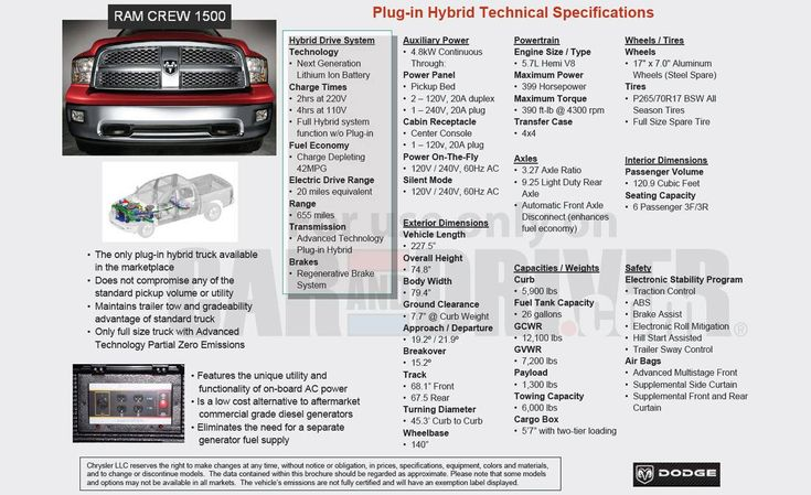 Dodge Ram Dimensions Bing Images Travel Vechicals