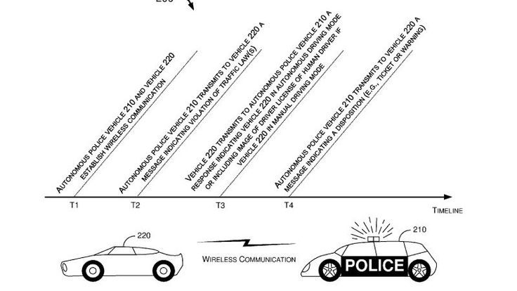 Ford files patent application for an autonomous police vehicle