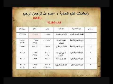 8.wmv   فيلم شفرة القرآن