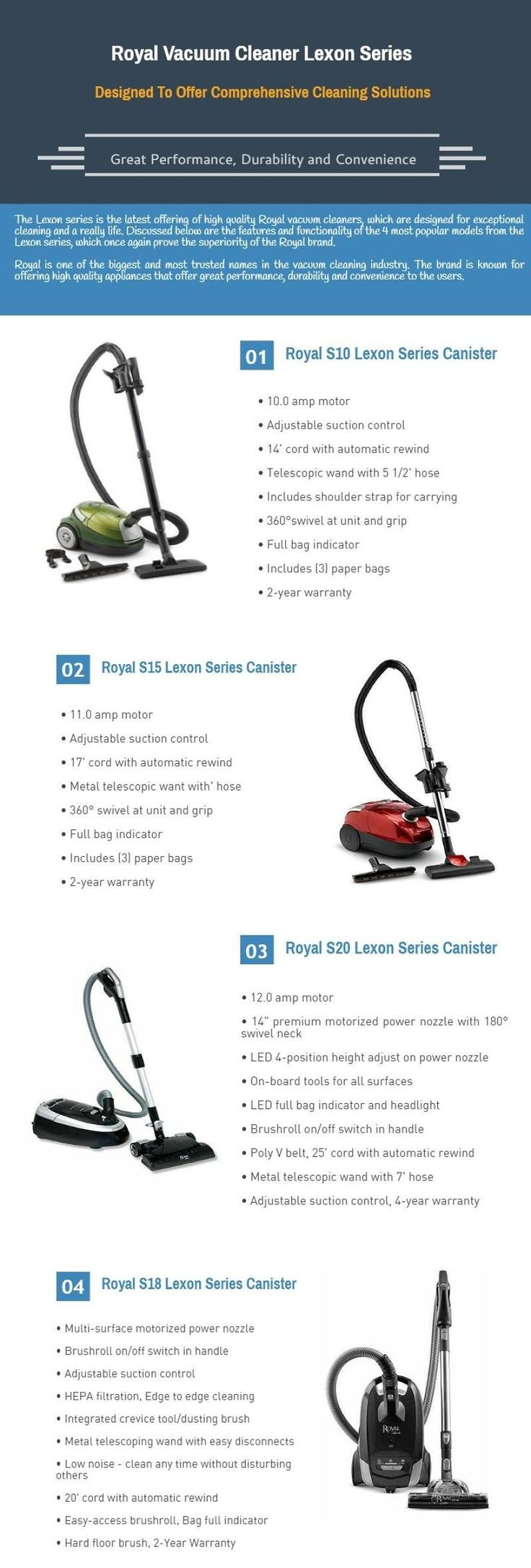 Royal Canister Vacuum Cleaner Lexon Series