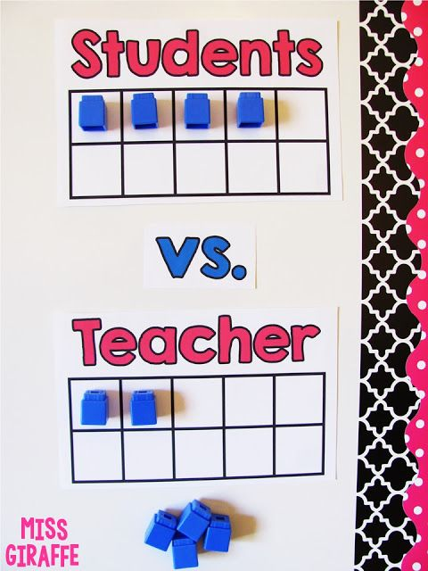 Classroom Management Ideas For High School ~ Classroom management middle school pinterest images