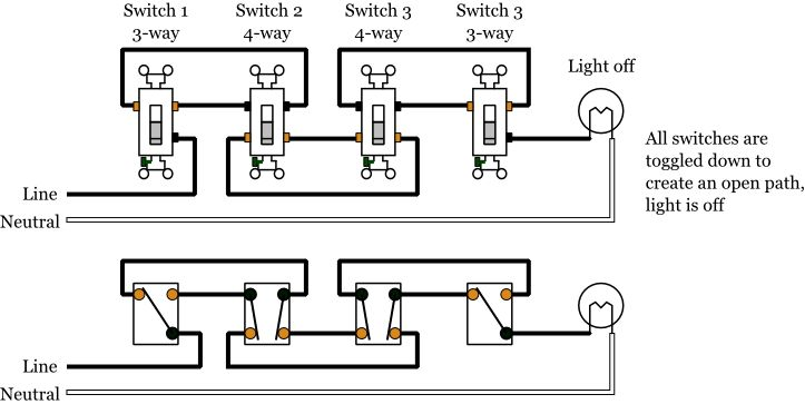 best 25  3 way switch wiring ideas on pinterest