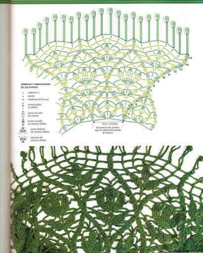 Materiales gráficos Gaby: Capas y ponchos en crochet