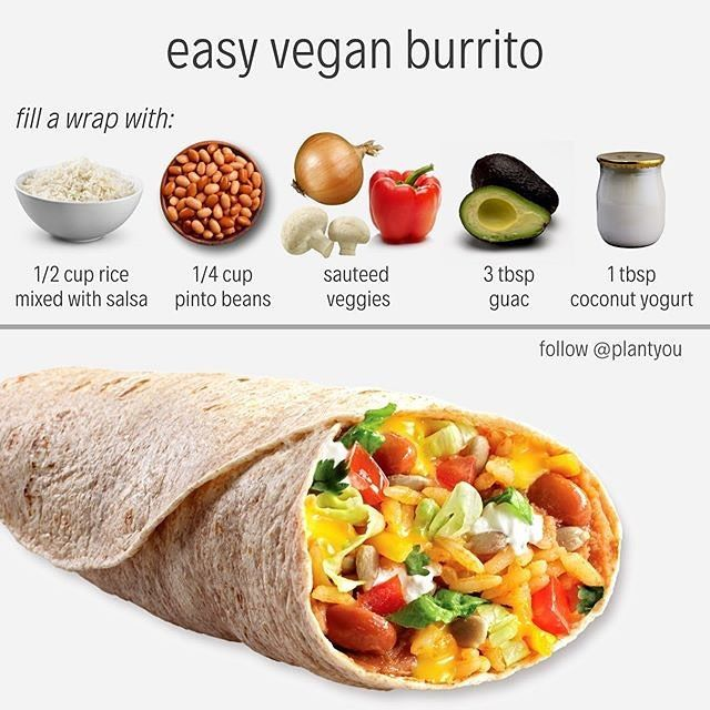 Vegandishbook On Instagram Easy Vegan Burrito Credit To Plantyou Vegancommunity Vegandishb Vegan Meal Plans Vegan Dinner Recipes Vegan Eating