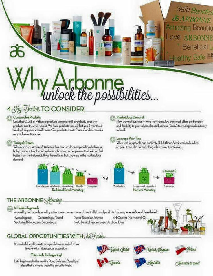 how to get arbonne samples