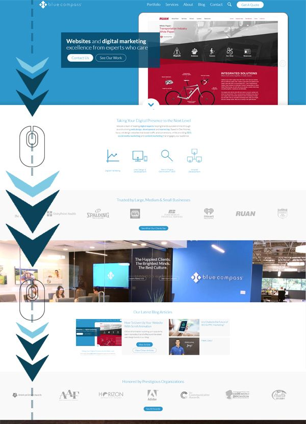 The Benefits Of Scroll Animation For Your Website Web Development Design Latest Web Design Trends Web Design