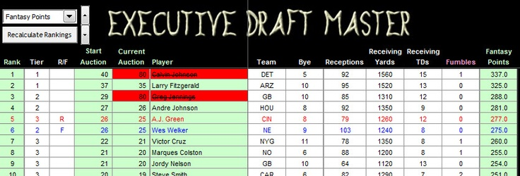 football auction draft player values
