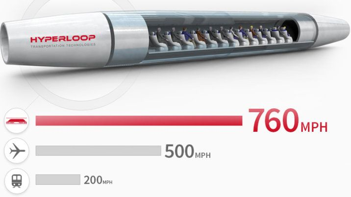 Hyperloop = $40 Million Per Kilometer, Hyperloop Transportation Technologies Chairman Claims