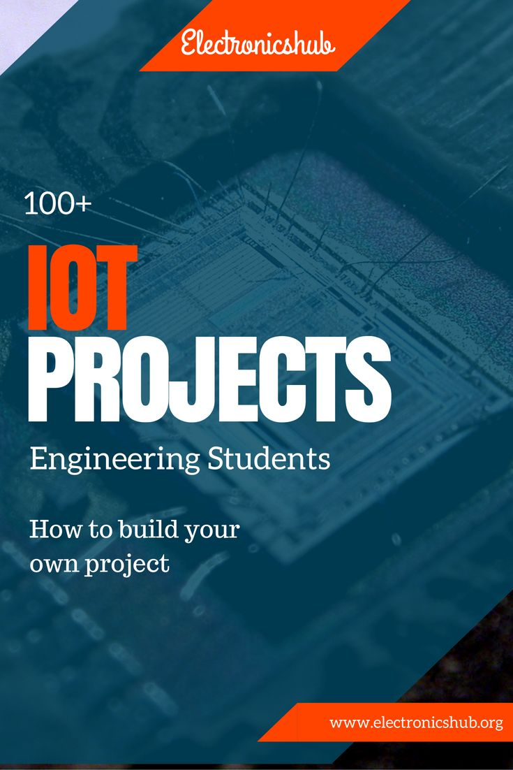 100+ Ultimate List of IOT Projects For Engineering Studentssellabiz.gr ATHENS GREECE / Businesses For Sale. Find a business or Franchise to buy or lease.