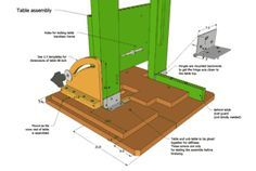 "14"" bandsaw / sawmill plans for sale"