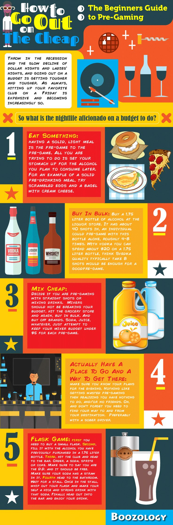 How To Go Out On The Cheap: The Beginners Guide to Pre-Gaming