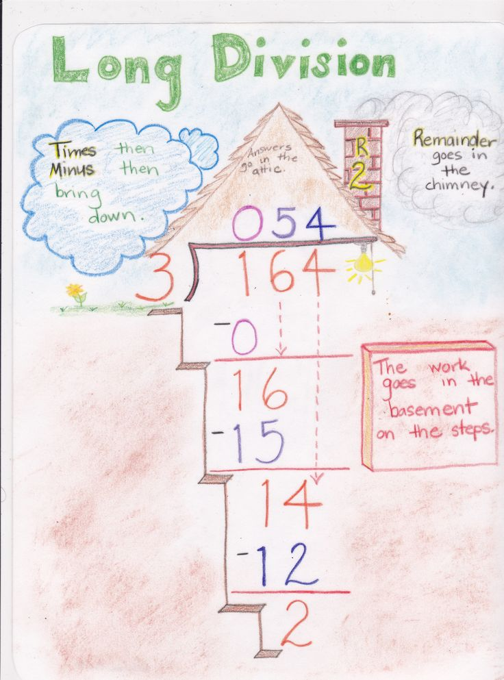 Waldorf inspired long division graphic for second grade kid
