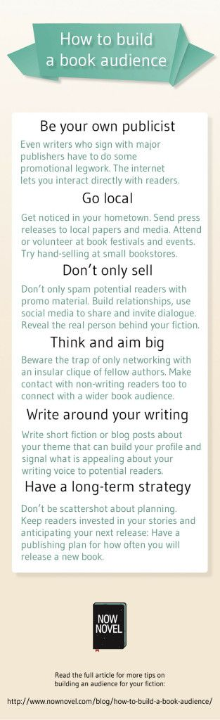 #Infographic on how to find an audience for your #book. Full post: http://www.nownovel.com/blog/build-a-book-audience/