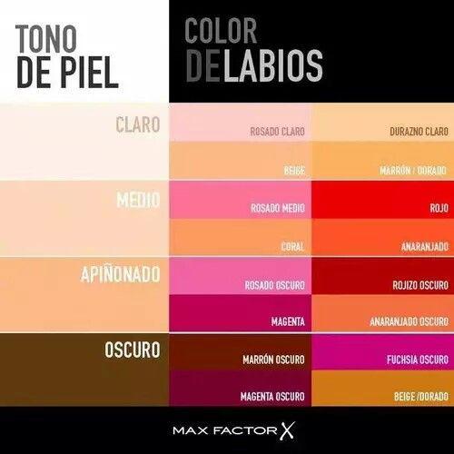 El color de labios para cada tipo de pie