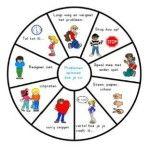 Print PDFOp pinterest kwam ik de problem solving wheel tegen met de vraag erbij: wie wil deze vertalen? Helaas is...