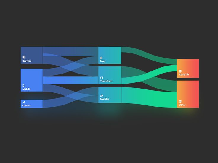 Sankey Diagram by Hamutzim Studio