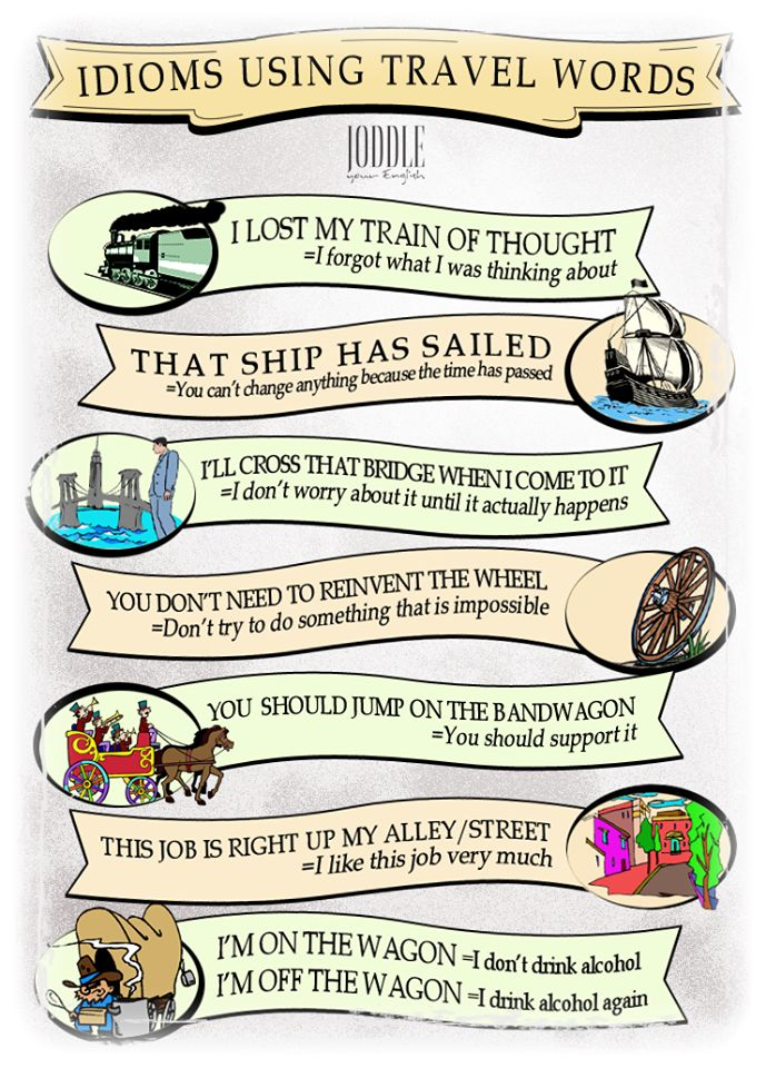 Idioms using travel words for my students :)