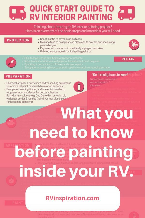 Free Download The Quick Start Guide To Painting Your Rv Interior