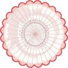 Resultado de imagen para calendario menstrual lunar