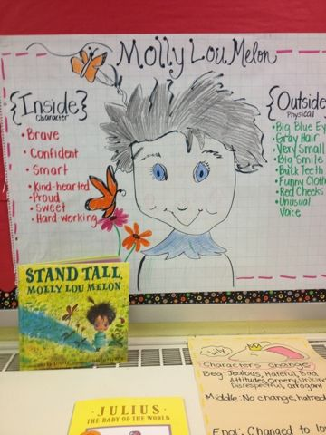 stand tall molly lou melon writing activities