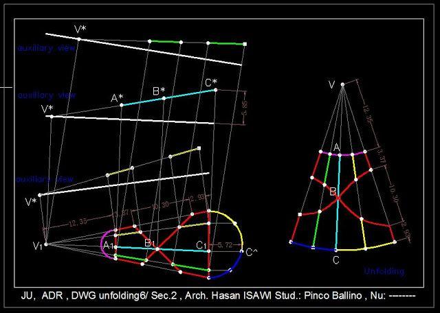 Unfolding/ واحدة من طرق عمل مجسم العقد المتصالب المخروطي، تكمن في معرفة كيفية فرد أو بسط واحد من المخروطين المتساويين لنفس العقد