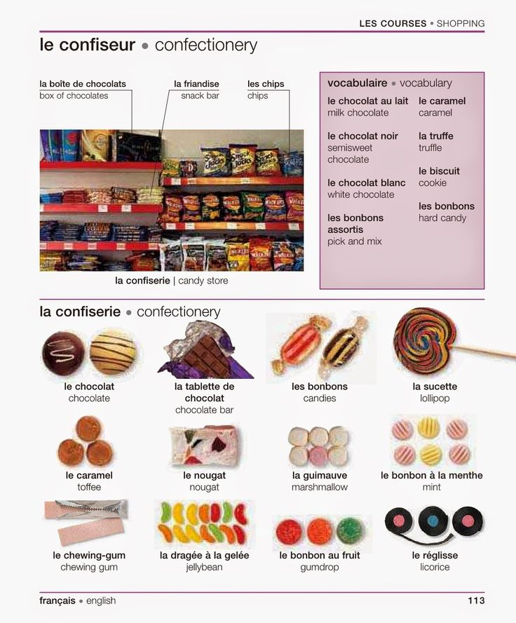 French for Newbies: Les courses