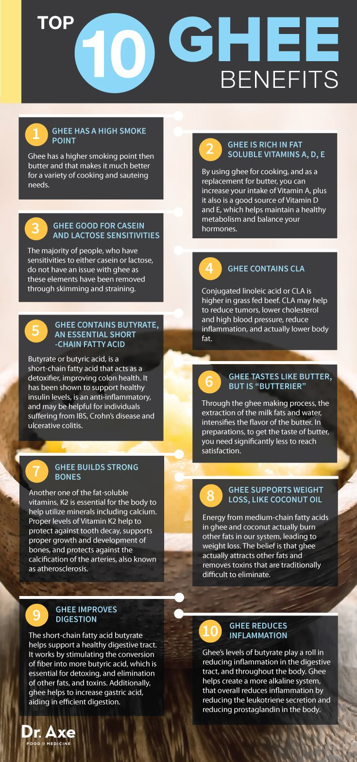 Ghee Benefits Better Than Butter? http://www.draxe.com #health #natural #holistic