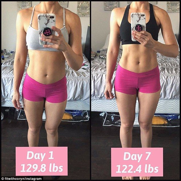 how is muscle pain keto friendly