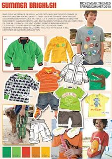 Emily Kiddy: Licensed Childrenswear Design