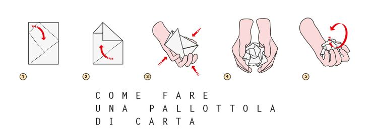 Come fare una pallottola di carta