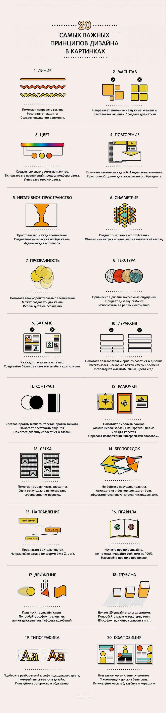 Элементы и принципы дизайна Автор: Мэри Стрибли (Mary Stribley)  Оригинал: https://designschool.canva.com/design-elements-principles/