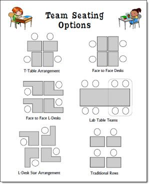 Cooperative Learning Seating Options - Tips from Laura Candler