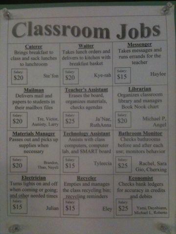 Classroom jobs to earn money to create classroom economy
