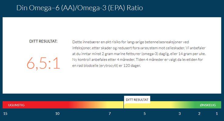 http://www.naturteam.eu/wp-content/uploads/2017/04/omega6.png