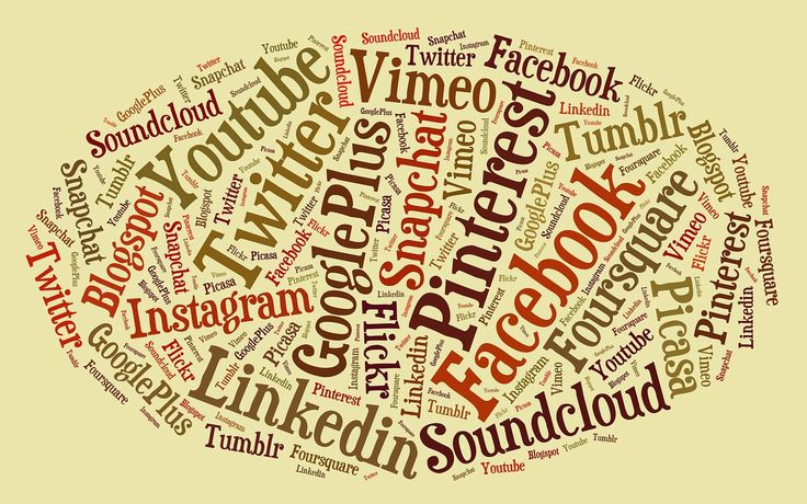 De kracht van social media