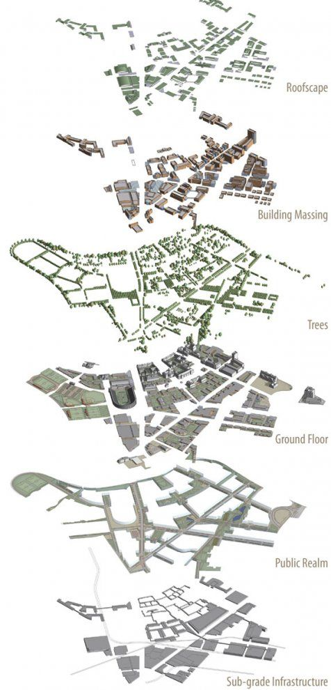 Pictures - Harvard University, Allston Campus Master Plan - Architizer