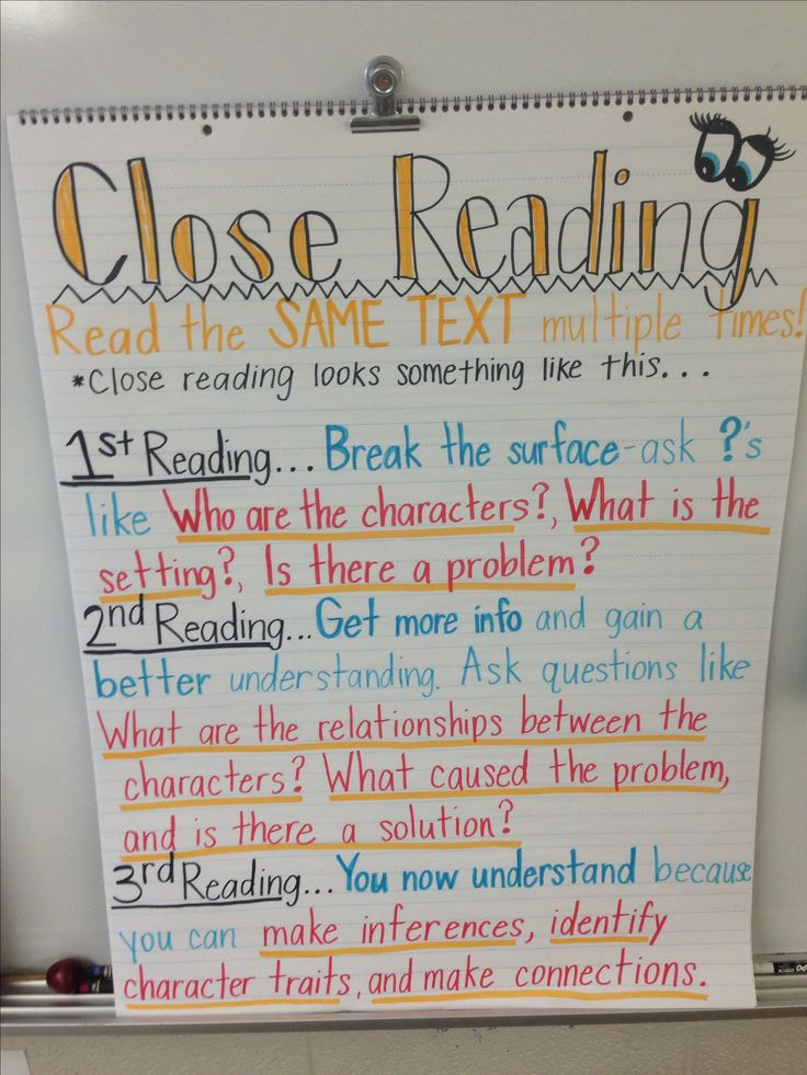 Close Reading- anchor chart for introduction to the unit.